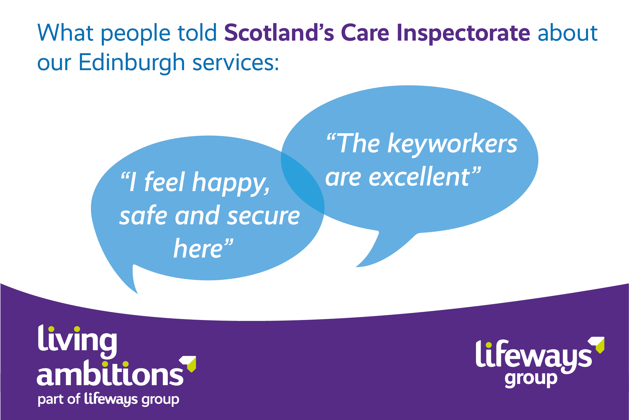 Living Ambitions Care Inspectorate Comments